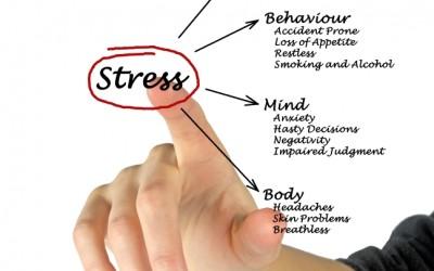 Stress en psycho-sociale risico's